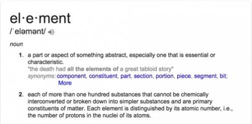 Definition of Element